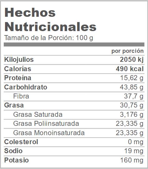 tabla-nutrimental-chia