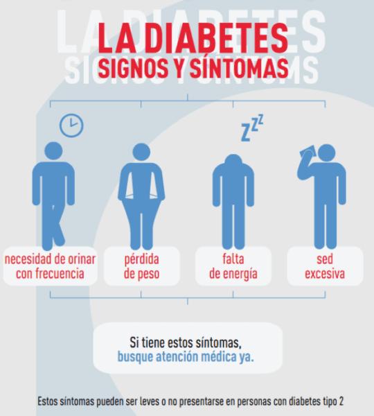 diabetes-signos-y-sintomas